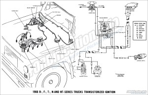 1966 Ford Truck Wiring Diagrams  FORDificationinfo  The