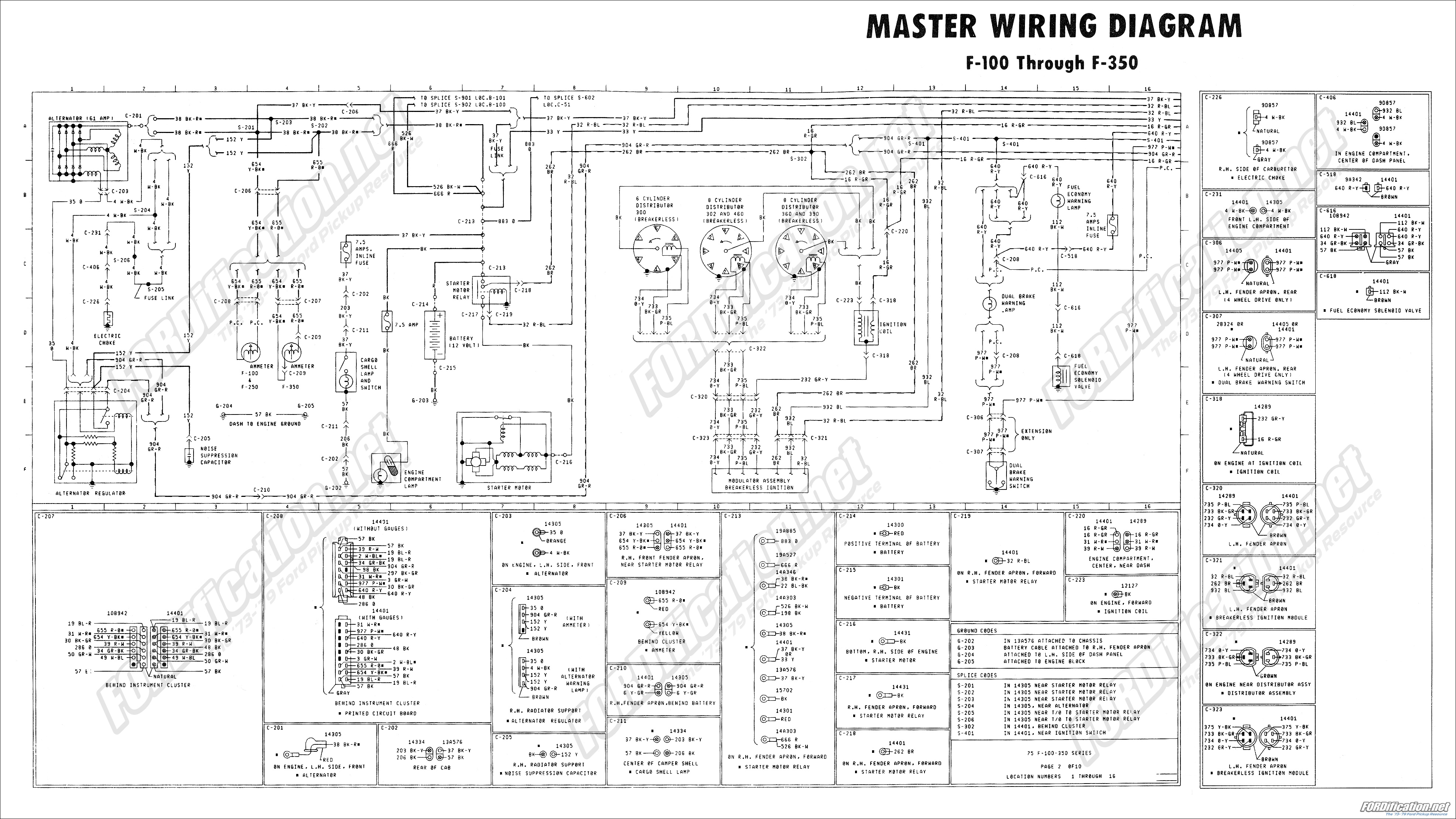 Alternator For F150 Wiring Diagram Wiring Diagram