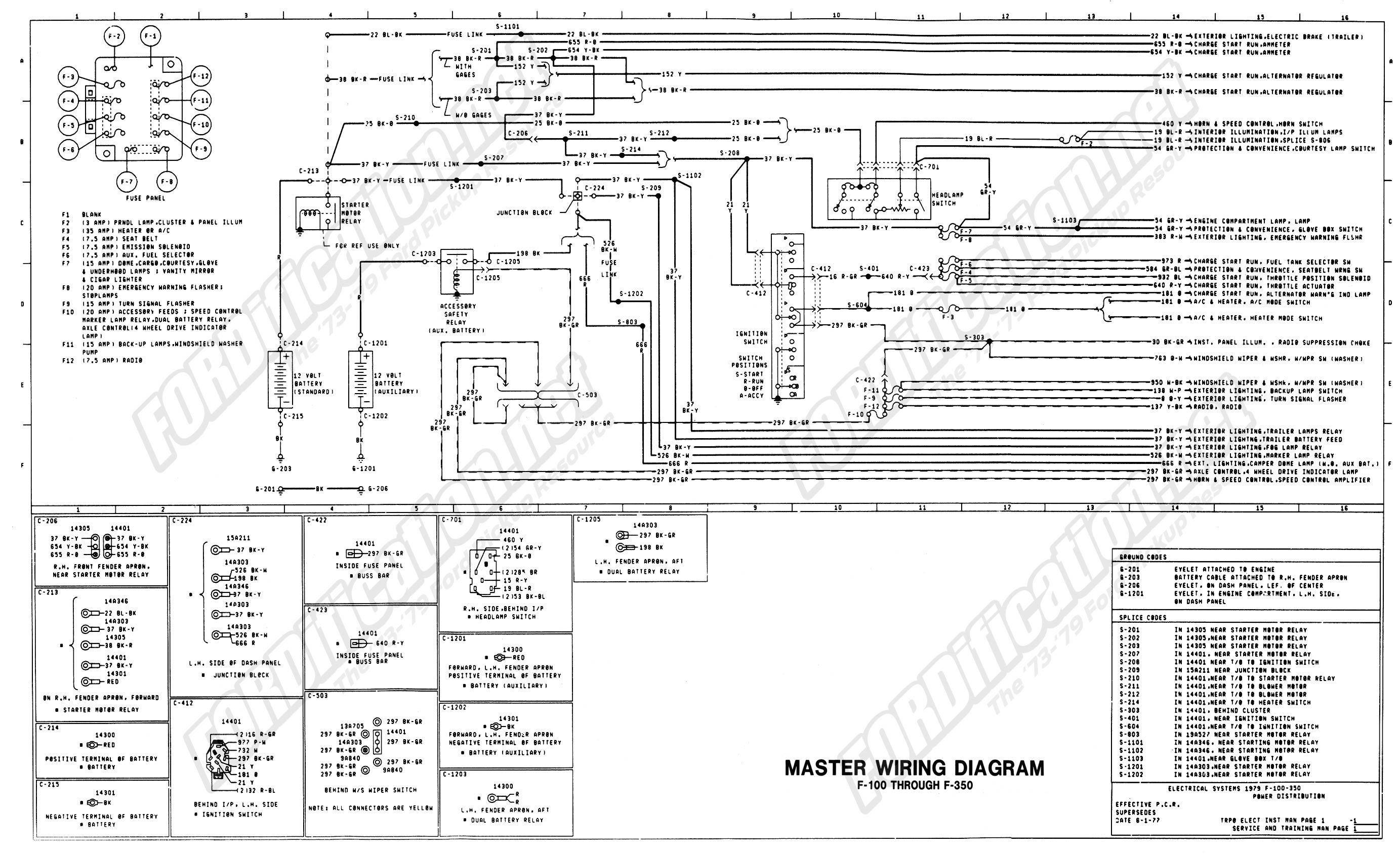 F100 Ignition Switch Wiring Diagram