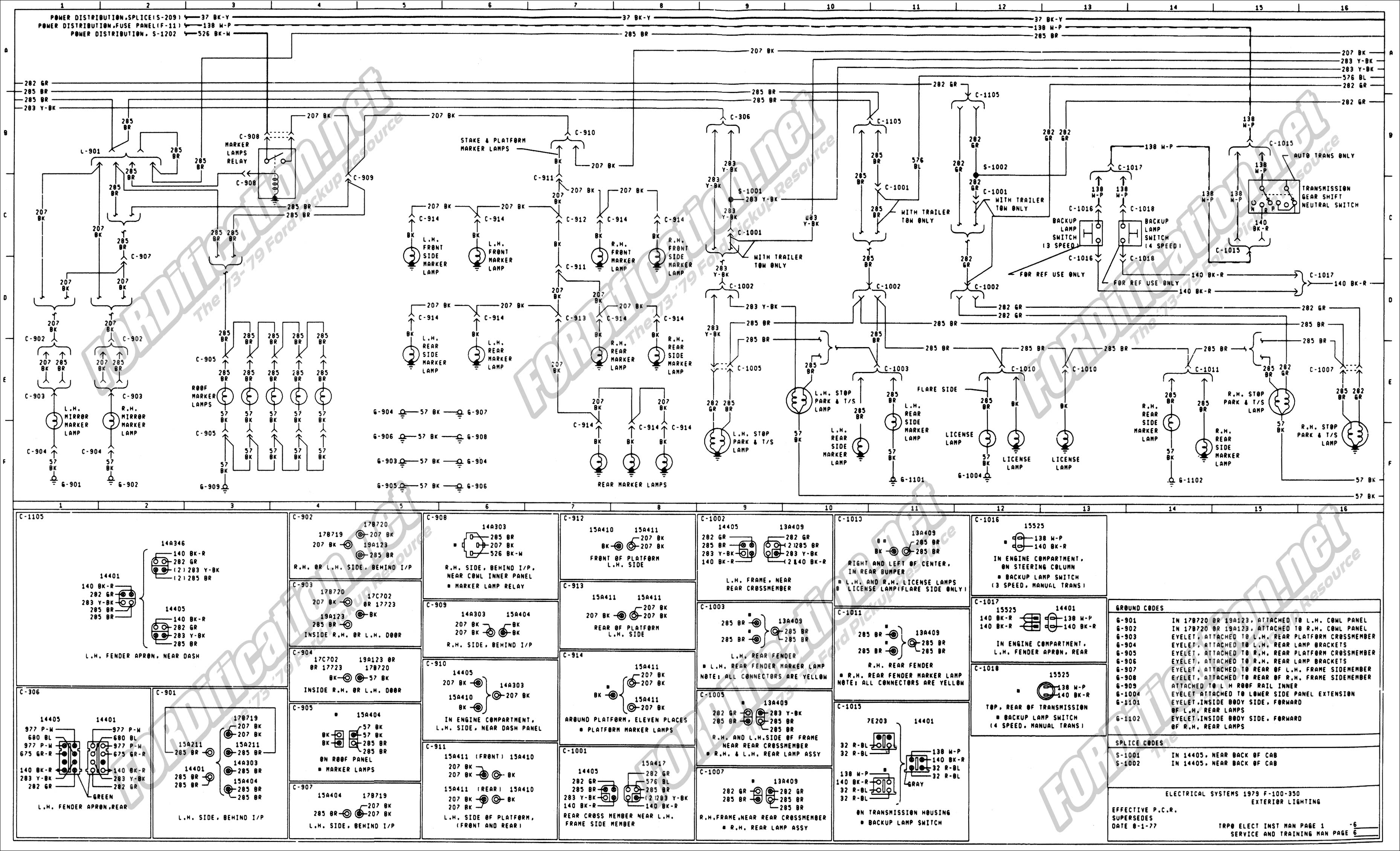 Ford Thunderbird Wiring Diagram Ford Thunderbird