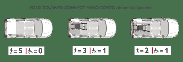 Configurazioni Posto Tourneo Connect Passo Corto