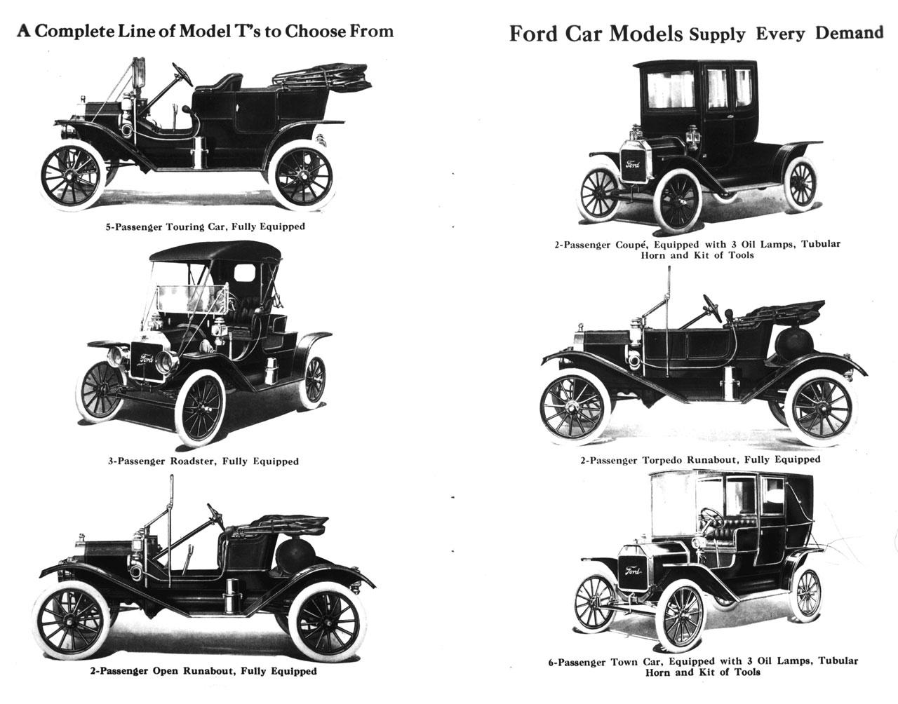 Fordmodelt