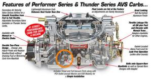vacuum advance issues  Ford Muscle Forums : Ford Muscle Cars Tech Forum