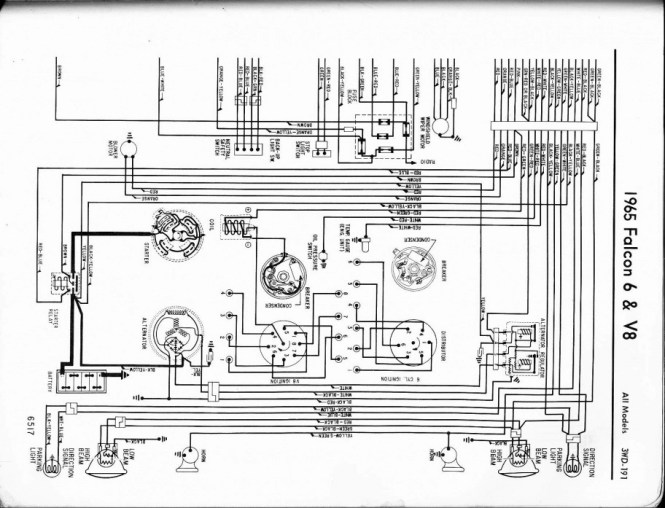 ford ba falcon wiring diagram wiring diagram ford falcon ba bf custom carputer hard s 1963 ford falcon wiring home diagrams source