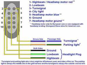 Focus mk2 headlight plug wiring diagram  Ford Focus Club