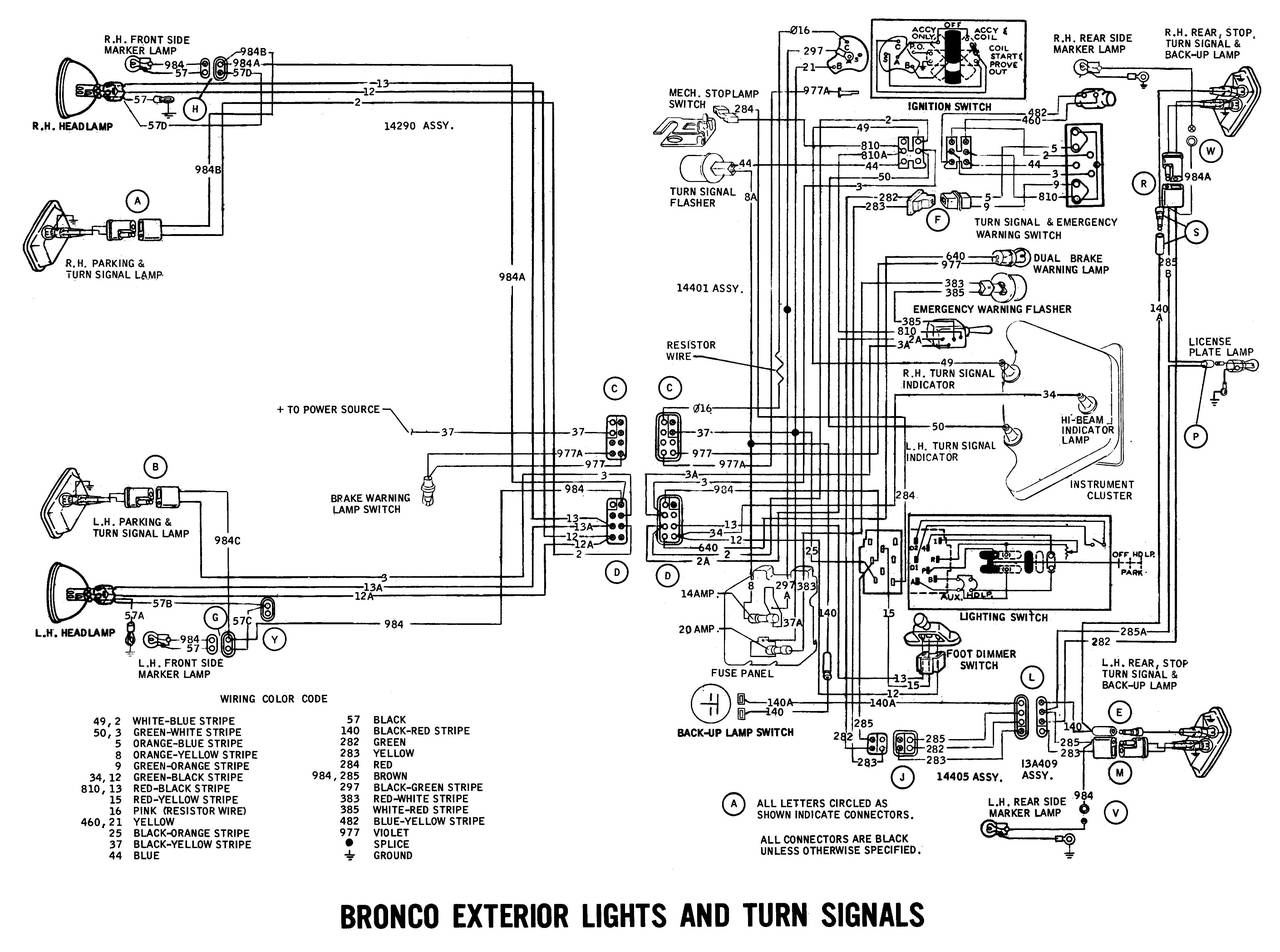 Ford Diagrams Ford F700 Fuse Panel Diagram