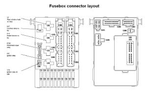 Fusebox Pinouts (Mondeo Mk12)  wwwFordWikicouk