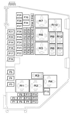 Fuse & Relay Information  Mk4  wwwFordWikicouk