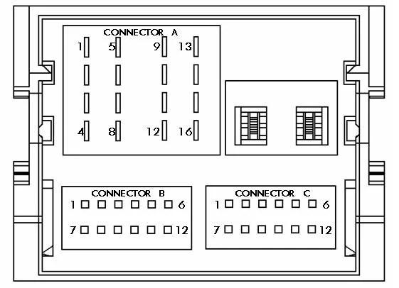 quadlock stereo connector  sony dab / usb  wwwfordwikicouk