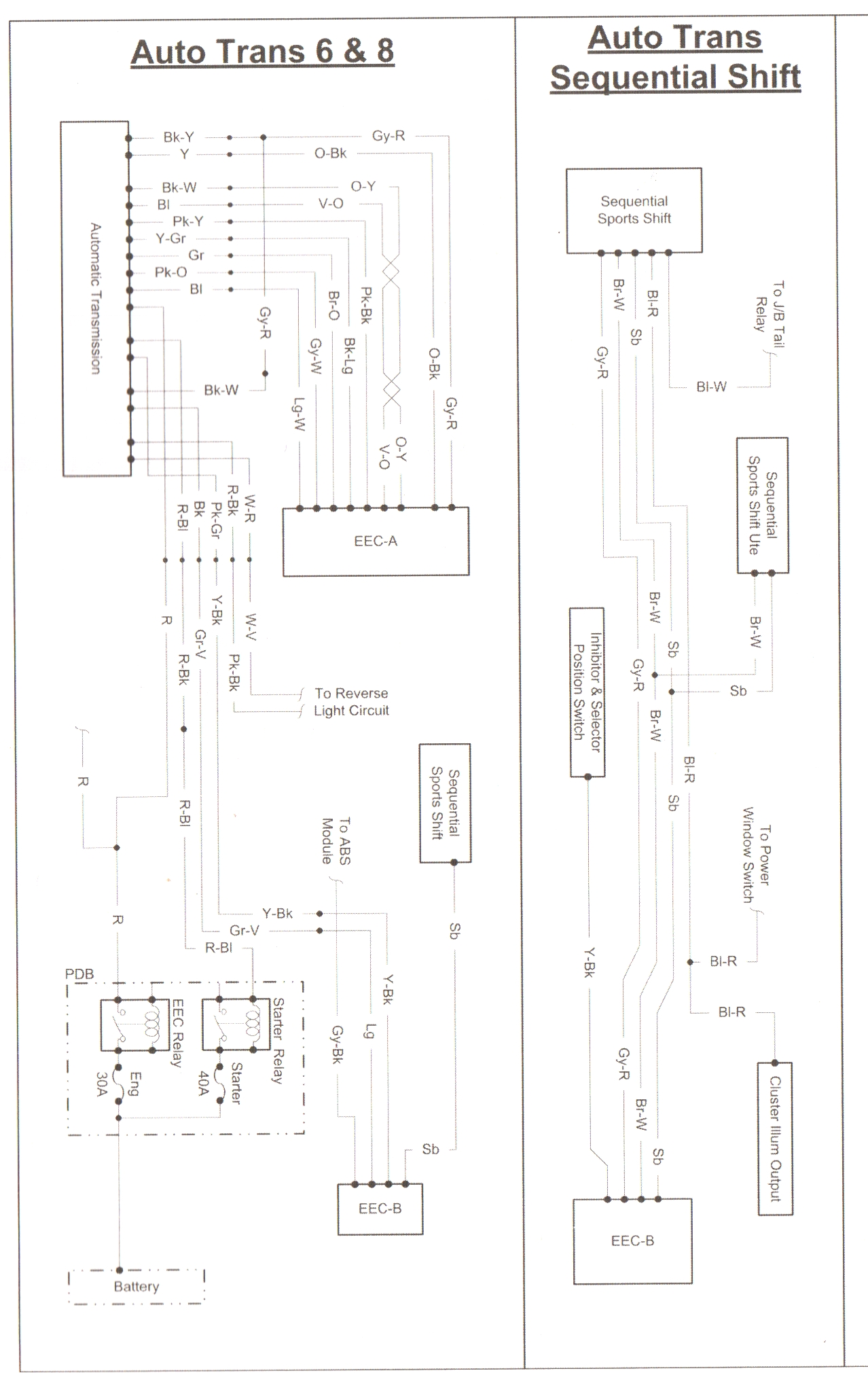 Wiring Diagram For Zf 6 Speed Auto