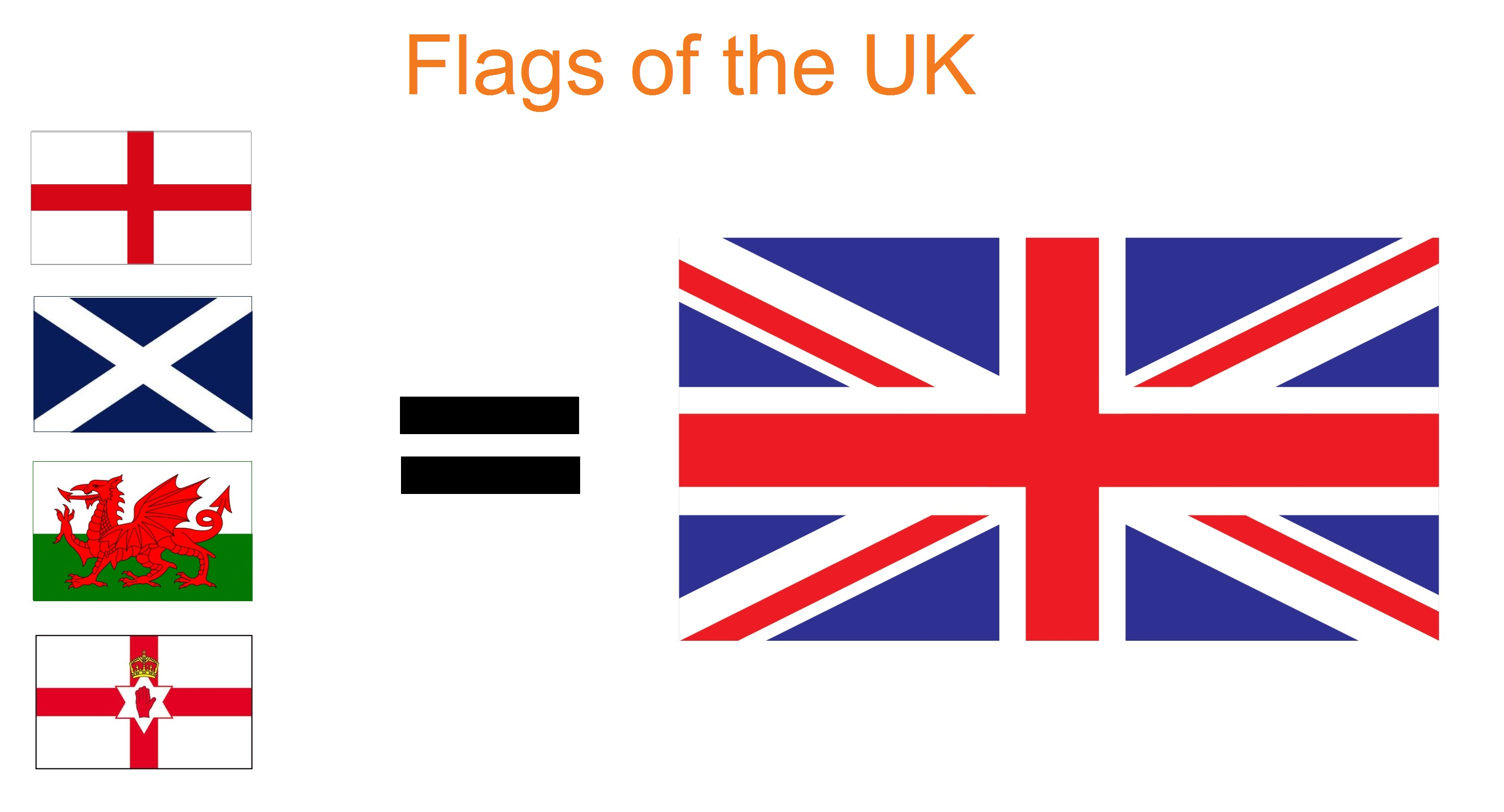 English Vs British What Exactly Does British Mean