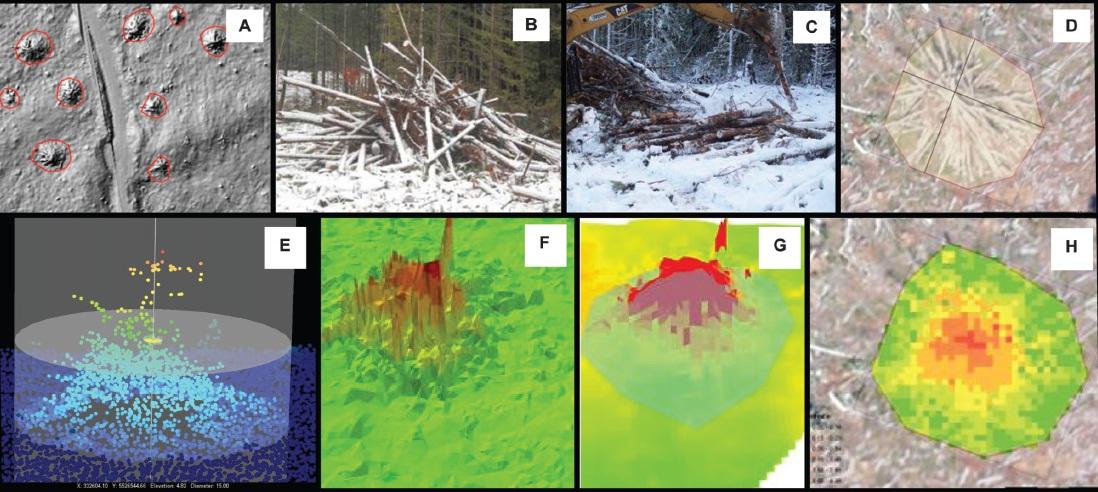 Zdjęcie pokazuje: A- zaznaczone stosy na cyfrowym modelu powierzchniowym B- zdjęcie stosu na gruncie przed uporządkowaniem C- zdjęcie stosu podczas porządkowania D- ortofotomapa z zaznaczonym stosem E- chmura punktów z lotniczego skaningu laserowego (LIDAR) F- odwzorowana płaszczyzna za pomocą sieci nieregularnych trójkątów (TIN) G- powierzchnia po dokonaniu rasteryzacji H- cyfrowy model wysokościowy stosu