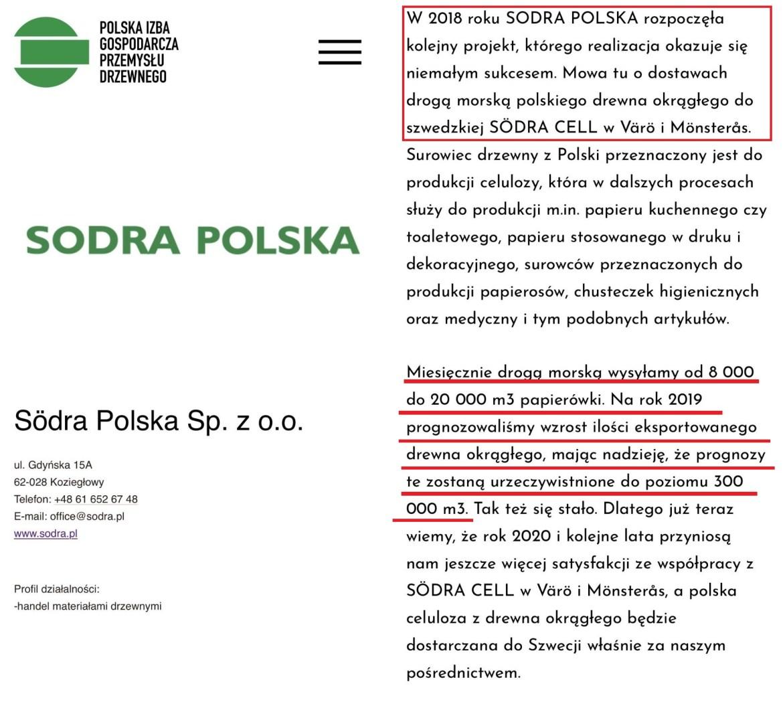 Sodra Polska