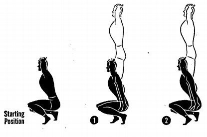 Army physical fitness standards introduced in 1942 were first published in a 1946 training manual. This illustrates squat jumps.