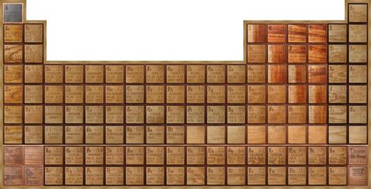 periodic-table-1