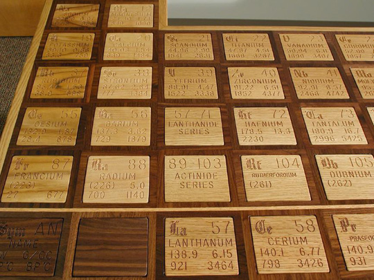 periodic-table-5