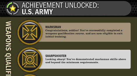 Eligible But Got Nothing Hundreds Of >> Modern Warfare Achievements Got Nothing On This Forevergeek
