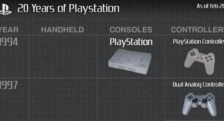 20-years-of-playstation-featured