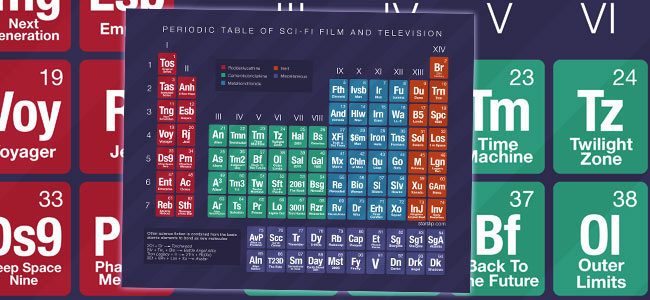 periodic_table_of_sci_fi-banner