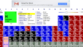 Theres a periodic table for that 15 geeky periodic tables this dynamic periodic table is the only one youll ever need urtaz Image collections
