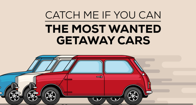 best getaway cars infographic featured image