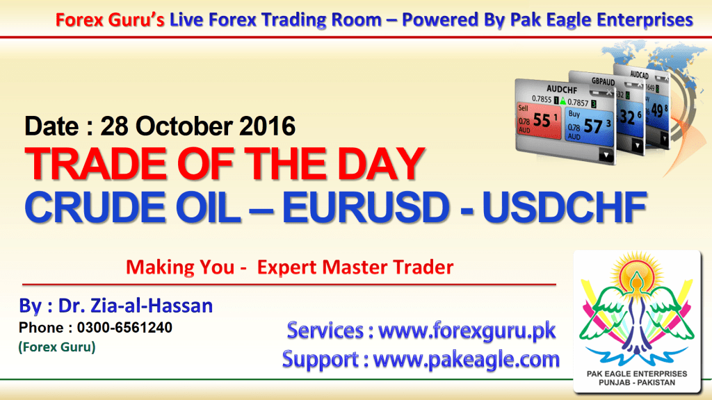 013-28oct16-todays-trading-overview-free-urdu-hindi-trading-analysis-and-training-in-pakistan