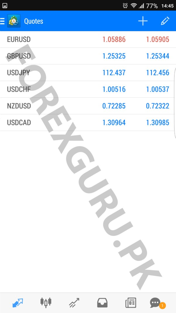How To Login Your MT4 Forex Account On Android Application