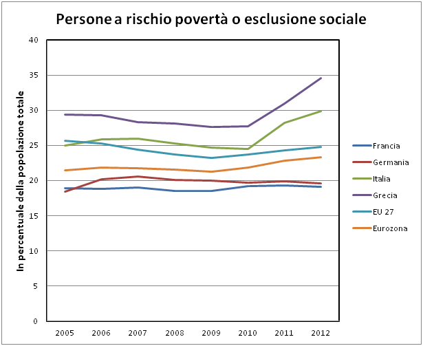persone_in_poverta_paint.png