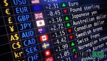 سوق العملات وتجارة العملات