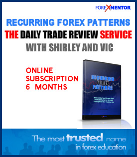 Recurring Forex Patterns Daily Trade Review Service (6 Months Online)