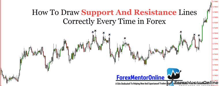 How To Draw Support And Resistance Lines Correctly Every Time in Forex