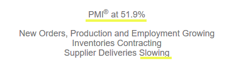 Headline Detail of the PMI Manufacturing report (Source: instituteforsupplymanagement.org)