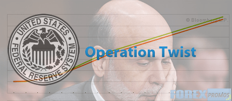 Federal Reserve - Operation Twist