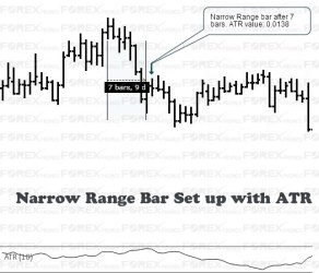 Narrow Range Bar - Chart Set up