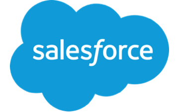 Salesforce.com (NYSE:CRM) could fall to $66