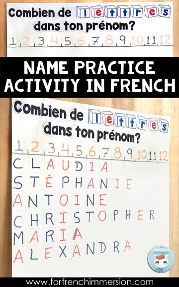 "French Classroom Name Practice Activities: ""how many letters in your (first) name?"" bar chart 