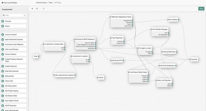 Cloud Series- Design And Adjust Complex User pic 2.png
