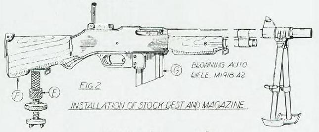 M1918A2 BAR Shop manual