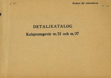 Swedish m/21 and m/37 BAR manual (in Swedish)