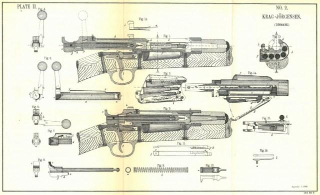 Krag cutaway diagram