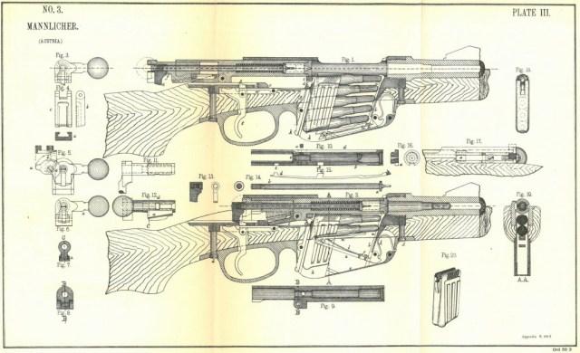 Mannlicher cutaway diagram
