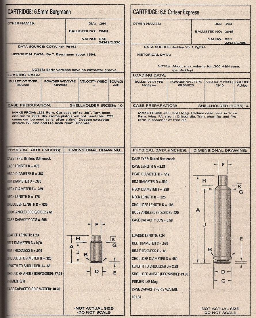 Handloader's Manual of Cartridge Conversions