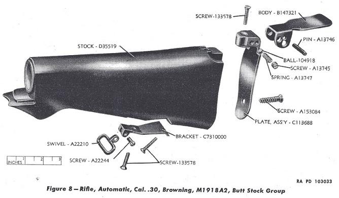 M1918A2 BAR buttstock parts