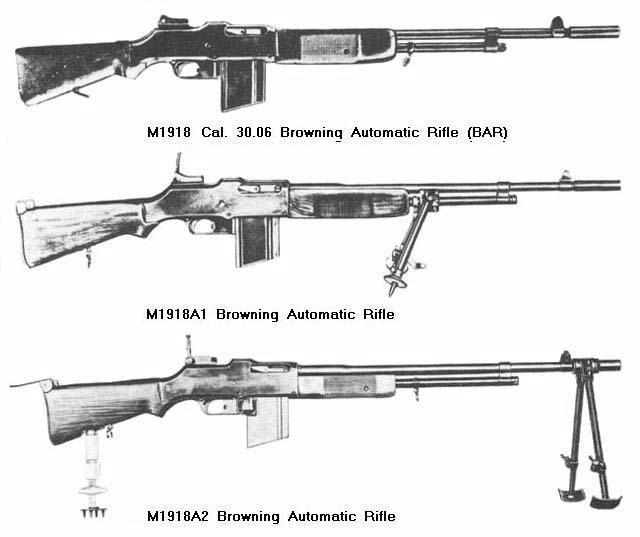 US Army BAR variants