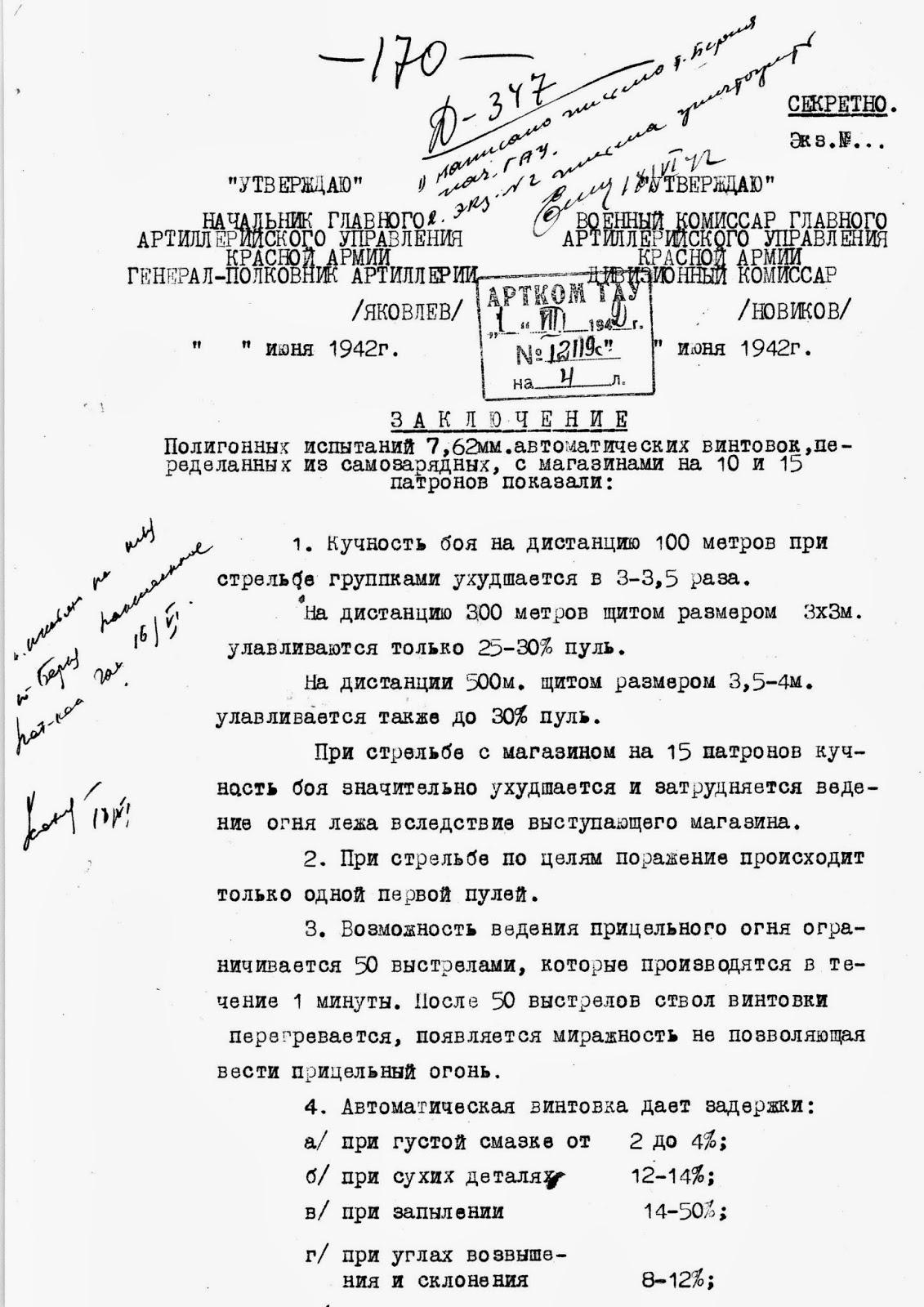 AVT-40 Testing Report