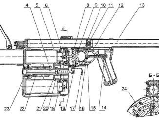 RG-6 40mm grenade launcher