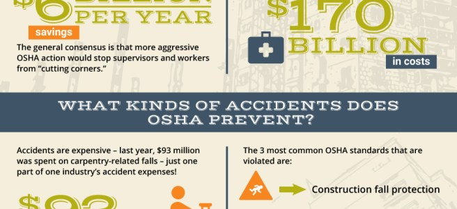 "Little OSHA Mistakes That Can Cost You Millions"" – EHS"