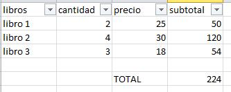Excel28