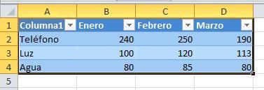 Principales funciones de Excel9