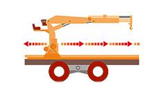 Formation Caces Bordeaux - Caces - R390 - Montage roulant
